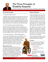 Thumbnail of the Three Principles of Disability Etiquette one sheet.